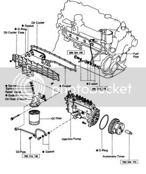 Replaced oil pressure relief valvepressure still high!! | IH8MUD Forum