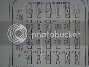 94 GMC SONOMA Fuse Label Photo by hwy13dot | Photobucket