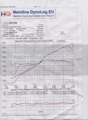 Moving from KPro to Motec M130  K20A : The K Series Source  Honda  Acura K20a k24a