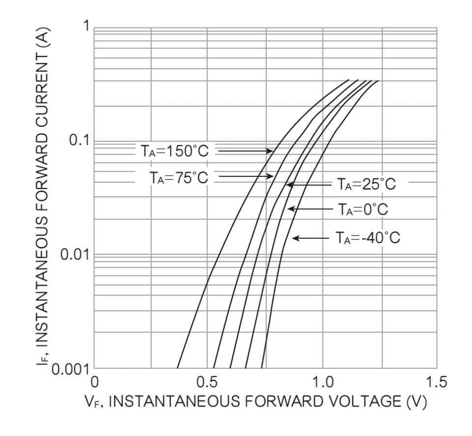 半導體元件的溫度係數:正與負 - 壹讀