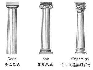古希臘柱式和古羅馬柱式 - 壹讀