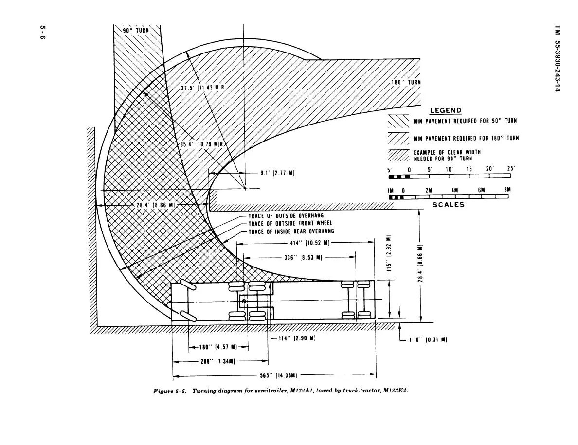 18 Wheeler Turning Radius Diagram