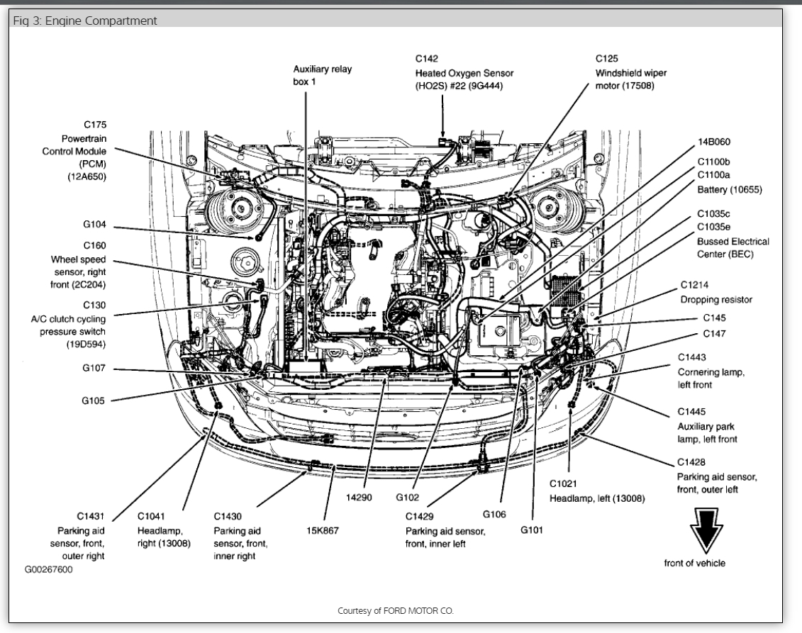 Ford Freestar Fuse Box Diagram