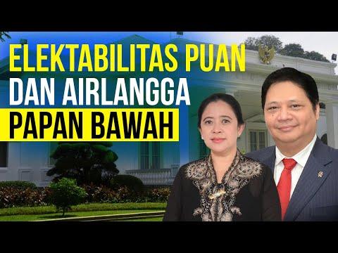 Pandemi Covid 19 Mereda, Elektabilitas Ganjar, Jokowi, Anies Meningkat!