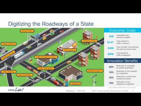 The Network You Know, the Scale to Take it Anywhere - Cisco IoT DEMO