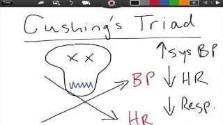 Cushing's Triad - ICP - EMTprep.com