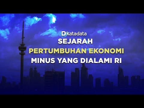 Sejarah Pertumbuhan Ekonomi Minus yang Dialami RI | Katadata Indonesia
