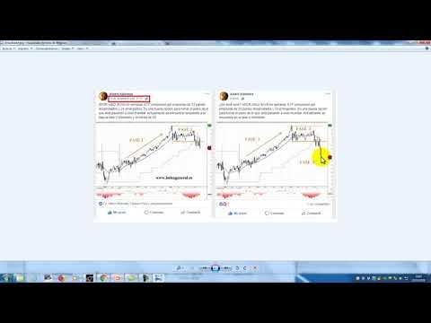Vídeo Resumen semanal de bolsa con David Galán 23 diciembre de 2018