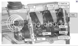 T5 transmission damage (pics)  JeepForum
