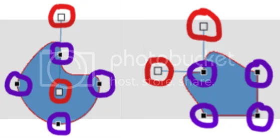 Figure 3. Vertexes are shown in the purple circles - Handles in the red circles.
