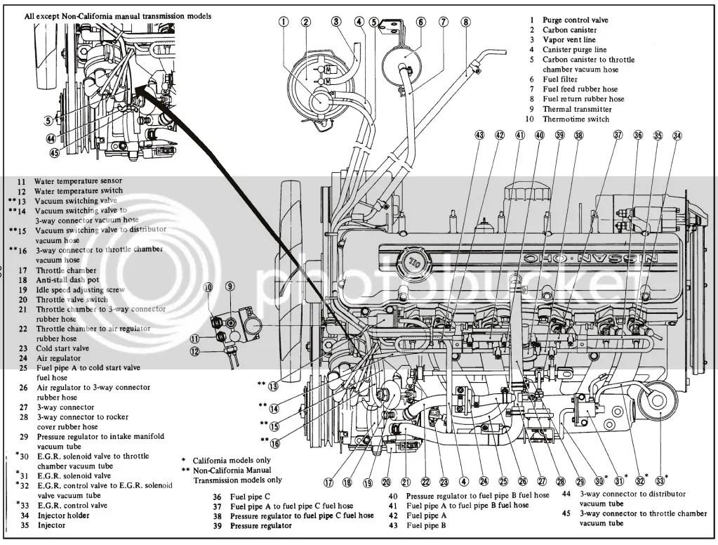 280zx Engine Diagram | Wiring Diagram on