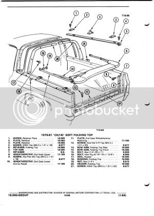 1975 Blazer top cover rear door  The 1947  Present