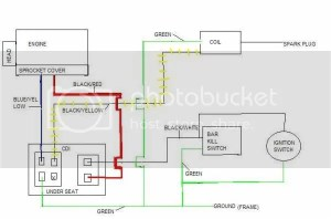 wiring diagram for Loncin 110cc