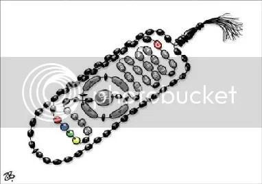 {Prayer bead that looks like a remote control} by Imad Hajaj-Al Ghad newspaper-Jordan