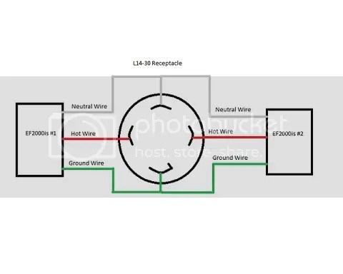 Blue Plug Wiring Diagram further Nema 10 50 Wiring Diagram as well Wiring A 250v Diagram as well Wiring Diagram For Nema 6 20p Plug Wiring Diagrams together with Porsche 914 2 0 Engine Diagram. on nema 10 30r wiring diagram
