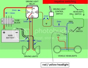 NewHilux • View topic  Spotlight wiring
