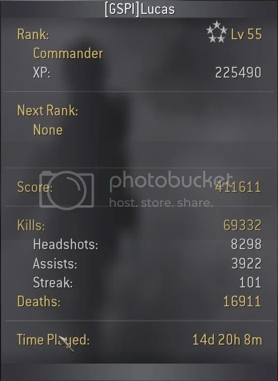 My rank