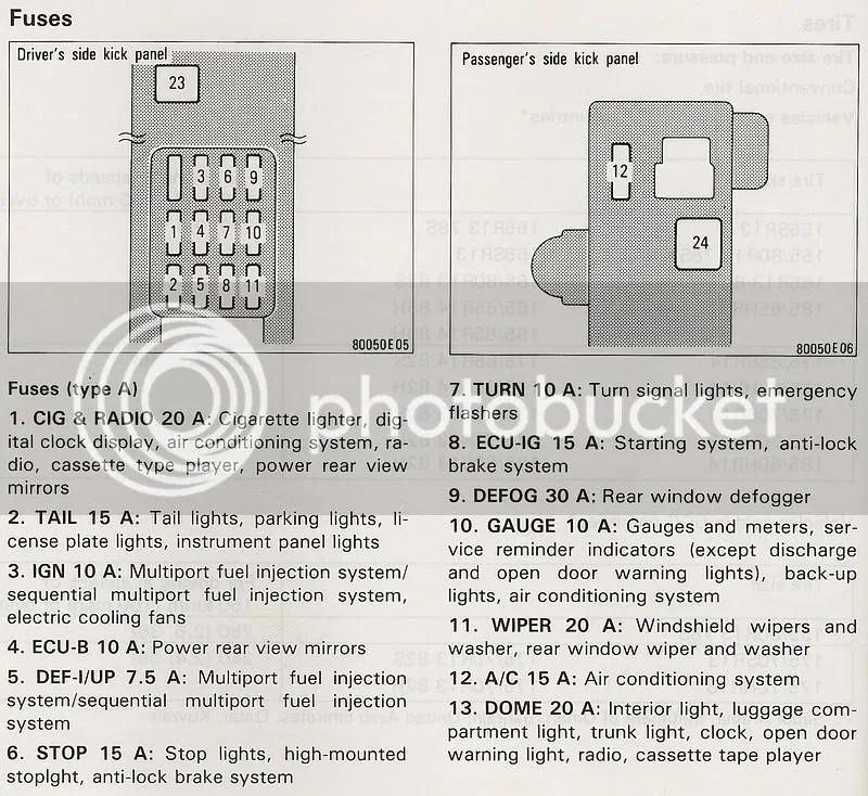1995 Corolla Fuse Diagram - Wiring Diagram •