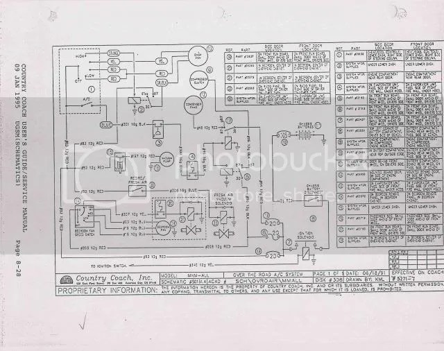 country coach wiring schematic trusted schematics diagram fleetwood motorhome battery wiring for house country coach prevost