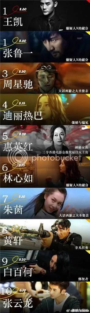 photo _storage_emulated_0_sina_weibo_weibo_img-a30240ac66127a45476748a23f544b05_zpsiupytux0.jpg