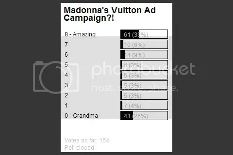 Poll #6: Madonna's Louis Vuitton Ad Campaign?