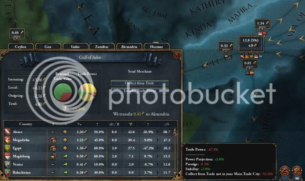 Aden trade node