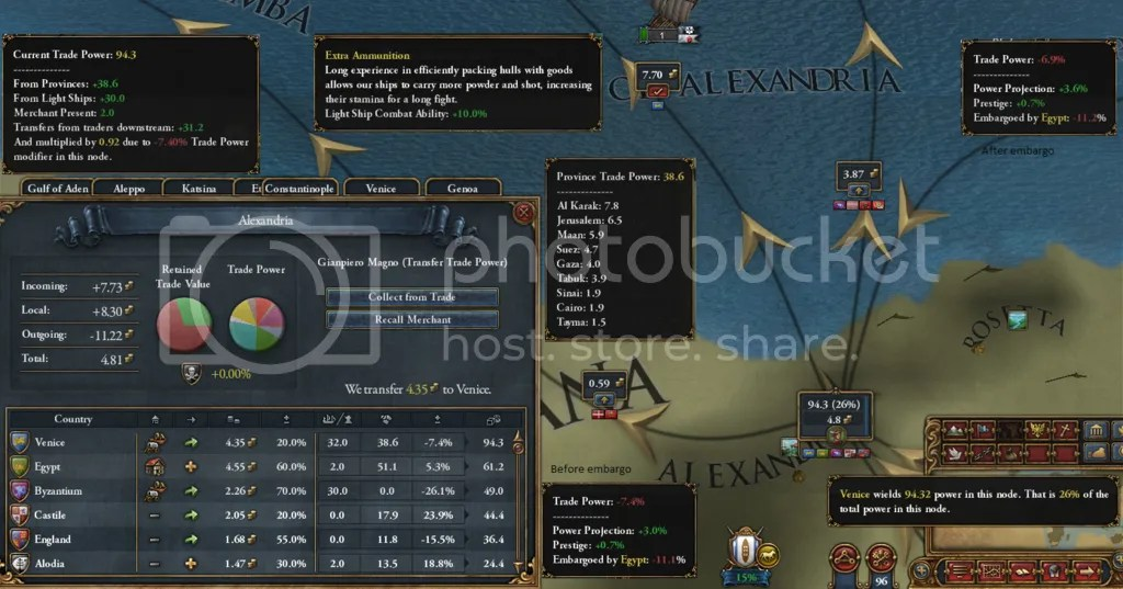 Alexandria trade node