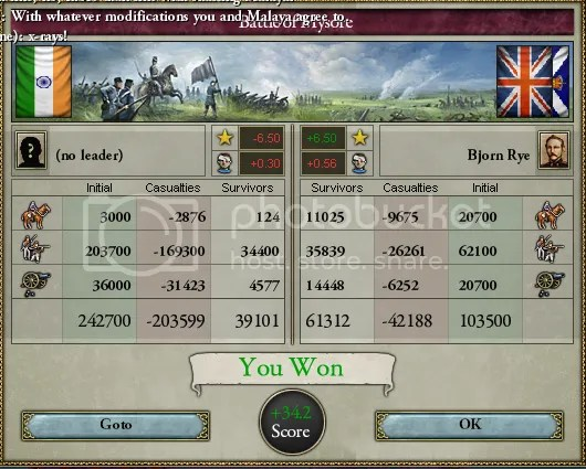 Mysore Counterattack