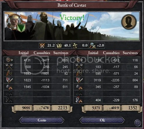 Victory at Cravtat