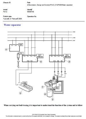VOLVO FM12 D12F430 MID 128 SID Unit injector, Engine position timing sensor, checkCylinder head