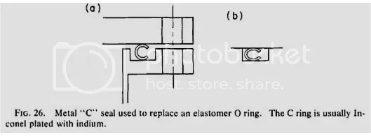 Difference Between C-Seal and W-Seal Gas Fittings | Vote for