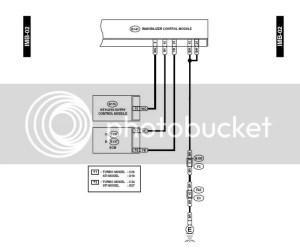 Immobilizer PIN out  Subaru Impreza GC8 & RS Forum