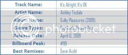 https://i1.wp.com/i35.photobucket.com/albums/d195/JafetSigfinnsson/gform/about/AshleyTisdale_ItsAlrightItsOK.png