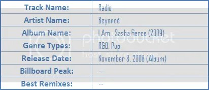 https://i1.wp.com/i35.photobucket.com/albums/d195/JafetSigfinnsson/gform/about/Beyonce_Radio.png