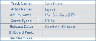https://i1.wp.com/i35.photobucket.com/albums/d195/JafetSigfinnsson/gform/about/Beyonce_SweetDreams.png