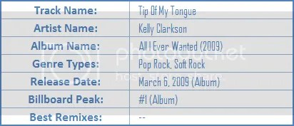 https://i1.wp.com/i35.photobucket.com/albums/d195/JafetSigfinnsson/gform/about/KellyClarkson_TipOfMyTongue.png