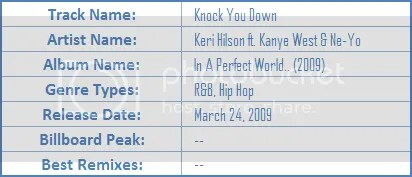 https://i1.wp.com/i35.photobucket.com/albums/d195/JafetSigfinnsson/gform/about/KeriHilson_KnockYouDown.png