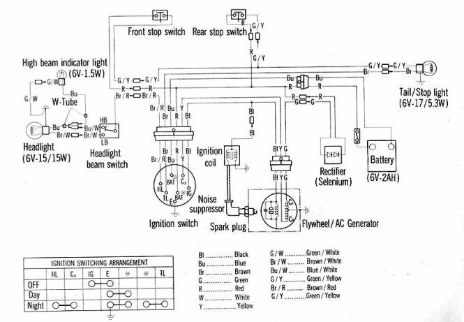 Lifan 125 Cdi Wiring Diagram - Wiring Diagram