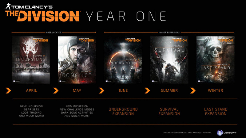 The Division: rinviati i DLC, the division, the divisiom DLC, Lotta per la vita, Fino alla fine, the division Lotta per la vita, the division Fino alla fine, the division secondo dlc, the division terzo dlc, the division 2 dlc, the division 3 dlc, ubisoft, the division rinvio dlc, the division rinvio, the division problemi persistenti, The Division: rinviati i DLC