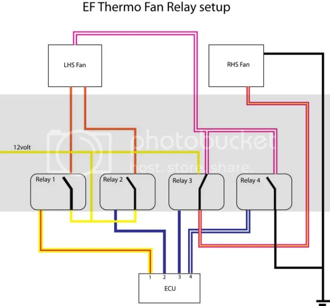 ef thermo fan wiring diagram - wiring diagram, Wiring diagram