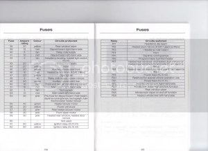 Ford Transit Forum • View topic  MK 7) Fuse Details Fuse