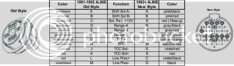 4l80e Wiring Diagram 92 Blog Diagramrh619germanmilitaryphotosde: 1993 Gmc 4l60e Wiring Schematic At Gmaili.net