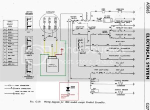 Wiring Diagram 1965 Bsa A65  Wiring Source