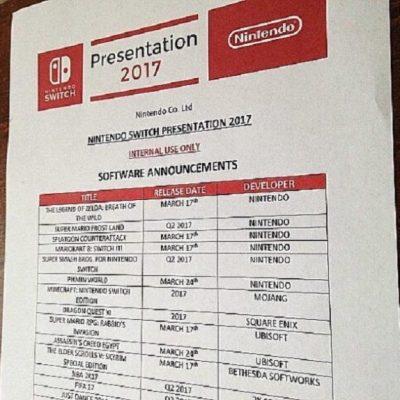 nintendo switch, Nintendo Switch: Leak dei titoli in arrivo