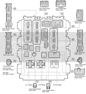 Toyota yaris fuse box diagram