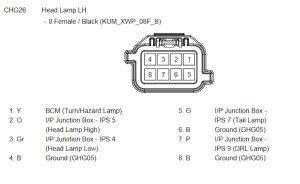 2014 sportage headlight plug?  Kia Forum