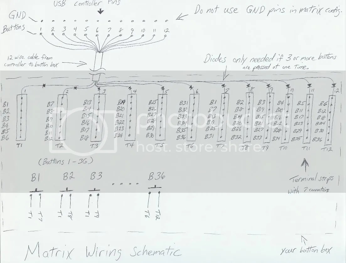 Buttonboxmatrixschematic Photo By Zildjian