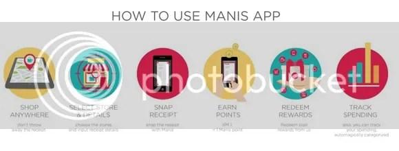 manis app