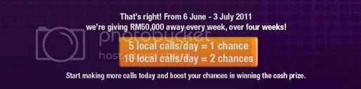 celcom hello money