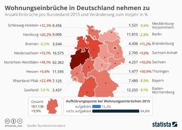 Почему в немецких домах окна часто закрывают на плотные ...